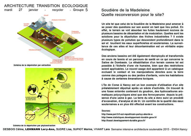 Semaine eco_RecyclerDépollution