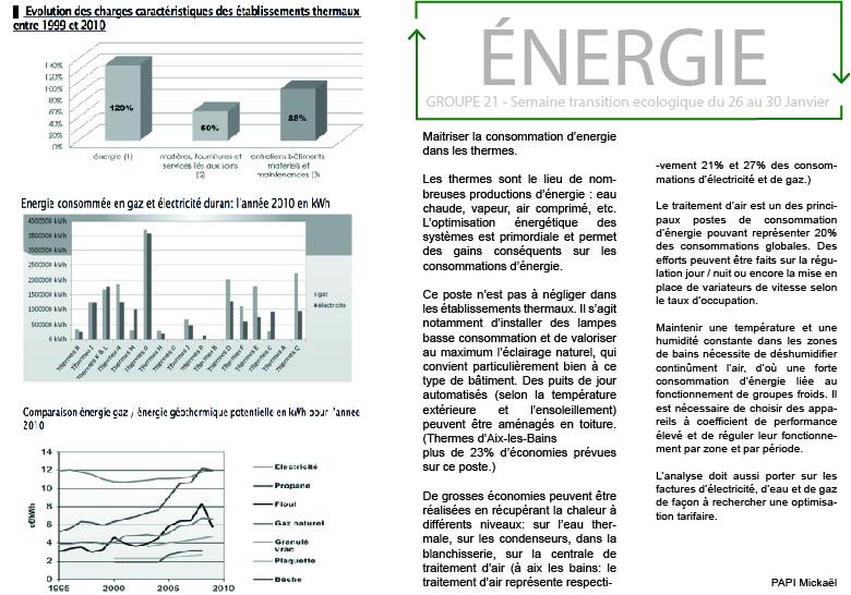 Bilan energetique